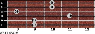 A6/11b5/C# for guitar on frets 9, 9, 11, 8, 10, 10