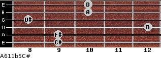 A6/11b5/C# for guitar on frets 9, 9, 12, 8, 10, 10