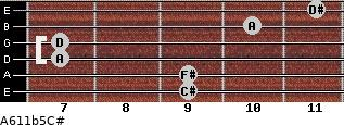A6/11b5/C# for guitar on frets 9, 9, 7, 7, 10, 11