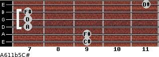 A6/11b5/C# for guitar on frets 9, 9, 7, 7, 7, 11