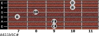 A6/11b5/C# for guitar on frets 9, 9, 7, 8, 10, 10