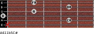 A6/11b5/C# for guitar on frets x, 4, 0, 2, 4, 2