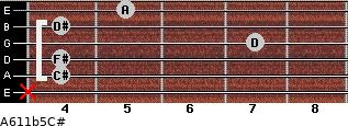 A6/11b5/C# for guitar on frets x, 4, 4, 7, 4, 5