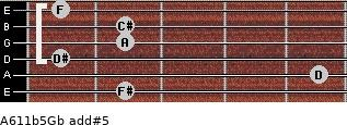 A6/11b5/Gb add(#5) guitar chord