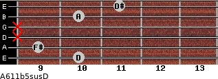 A6\11b5sus\D for guitar on frets 10, 9, x, x, 10, 11