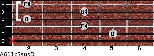 A6\11b5sus\D for guitar on frets x, 5, 4, 2, 4, 2