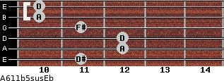 A6/11b5sus/Eb for guitar on frets 11, 12, 12, 11, 10, 10