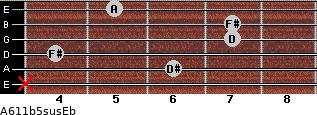 A6/11b5sus/Eb for guitar on frets x, 6, 4, 7, 7, 5