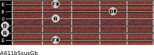 A6/11b5sus/Gb for guitar on frets 2, 0, 0, 2, 4, 2