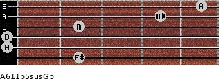 A6/11b5sus/Gb for guitar on frets 2, 0, 0, 2, 4, 5