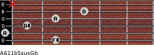 A6/11b5sus/Gb for guitar on frets 2, 0, 1, 2, 3, x