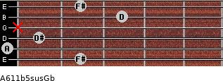 A6/11b5sus/Gb for guitar on frets 2, 0, 1, x, 3, 2