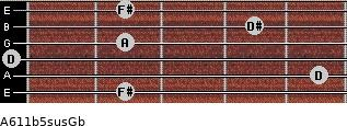 A6/11b5sus/Gb for guitar on frets 2, 5, 0, 2, 4, 2