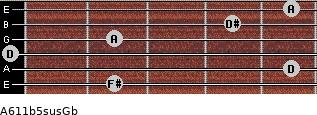 A6/11b5sus/Gb for guitar on frets 2, 5, 0, 2, 4, 5