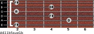 A6/11b5sus/Gb for guitar on frets 2, 5, 4, 2, 4, 2