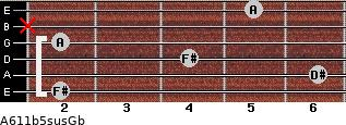 A6\11b5sus\Gb for guitar on frets 2, 6, 4, 2, x, 5