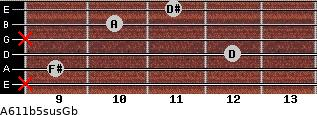 A6/11b5sus/Gb for guitar on frets x, 9, 12, x, 10, 11