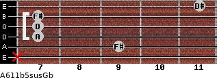 A6/11b5sus/Gb for guitar on frets x, 9, 7, 7, 7, 11
