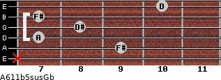 A6/11b5sus/Gb for guitar on frets x, 9, 7, 8, 7, 10