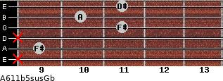 A6\11b5sus\Gb for guitar on frets x, 9, x, 11, 10, 11