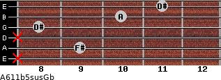 A6\11b5sus\Gb for guitar on frets x, 9, x, 8, 10, 11