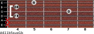 A6/11b5sus/Gb for guitar on frets x, x, 4, 7, 4, 5