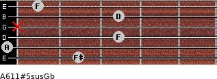 A6/11#5sus/Gb for guitar on frets 2, 0, 3, x, 3, 1
