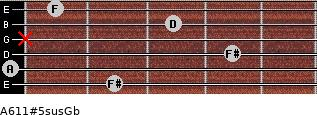 A6/11#5sus/Gb for guitar on frets 2, 0, 4, x, 3, 1