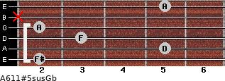 A6/11#5sus/Gb for guitar on frets 2, 5, 3, 2, x, 5
