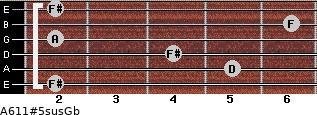 A6/11#5sus/Gb for guitar on frets 2, 5, 4, 2, 6, 2