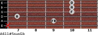 A6/11#5sus/Gb for guitar on frets x, 9, 7, 10, 10, 10