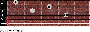 A6/11#5sus/Gb for guitar on frets x, x, 4, 2, 3, 1