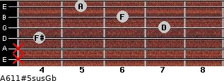 A6/11#5sus/Gb for guitar on frets x, x, 4, 7, 6, 5