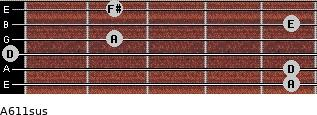 A6/11sus for guitar on frets 5, 5, 0, 2, 5, 2