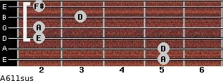 A6/11sus for guitar on frets 5, 5, 2, 2, 3, 2