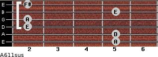 A6/11sus for guitar on frets 5, 5, 2, 2, 5, 2