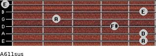 A6/11sus for guitar on frets 5, 5, 4, 2, 5, 0