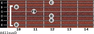 A6/11sus/D for guitar on frets 10, 12, 12, 11, 10, 12