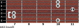 A6/11sus/D for guitar on frets 10, 7, 7, 11, 10, 10