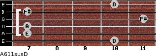 A6/11sus/D for guitar on frets 10, 7, 7, 11, 7, 10