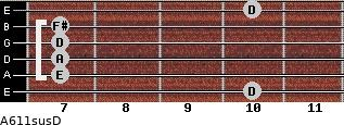 A6/11sus/D for guitar on frets 10, 7, 7, 7, 7, 10