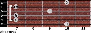 A6/11sus/D for guitar on frets 10, 7, 7, 9, 7, 10
