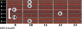 A6/11sus/D for guitar on frets 10, 9, 12, 9, 10, 10