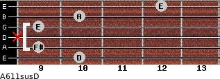 A6/11sus/D for guitar on frets 10, 9, x, 9, 10, 12