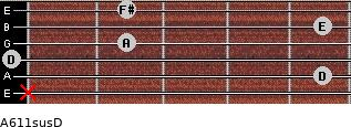 A6/11sus/D for guitar on frets x, 5, 0, 2, 5, 2