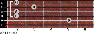A6/11sus/D for guitar on frets x, 5, 2, 2, 3, 2