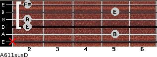 A6/11sus/D for guitar on frets x, 5, 2, 2, 5, 2