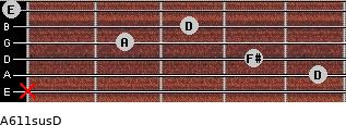 A6/11sus/D for guitar on frets x, 5, 4, 2, 3, 0