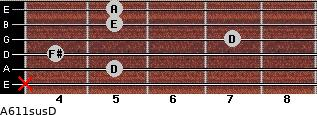 A6/11sus/D for guitar on frets x, 5, 4, 7, 5, 5