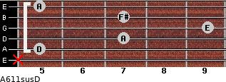 A6/11sus/D for guitar on frets x, 5, 7, 9, 7, 5